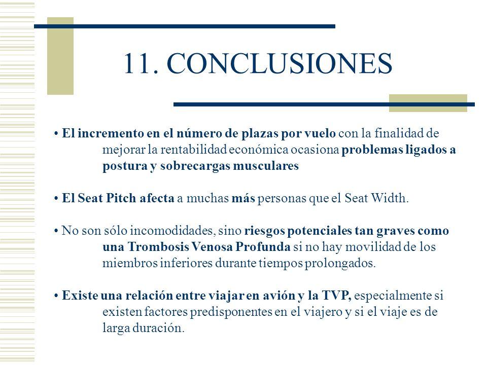11. CONCLUSIONES El incremento en el número de plazas por vuelo con la finalidad de mejorar la rentabilidad económica ocasiona problemas ligados a pos
