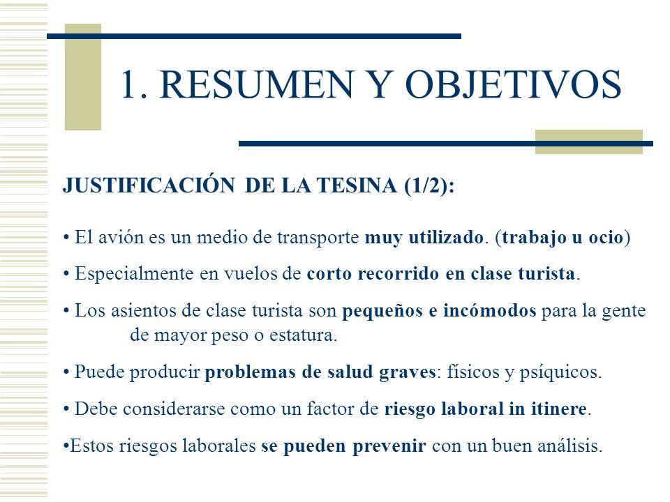 1. RESUMEN Y OBJETIVOS JUSTIFICACIÓN DE LA TESINA (1/2): El avión es un medio de transporte muy utilizado. (trabajo u ocio) Especialmente en vuelos de