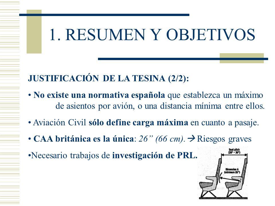 1. RESUMEN Y OBJETIVOS JUSTIFICACIÓN DE LA TESINA (2/2): No existe una normativa española que establezca un máximo de asientos por avión, o una distan