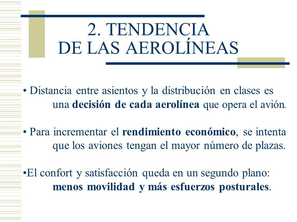 2. TENDENCIA DE LAS AEROLÍNEAS Distancia entre asientos y la distribución en clases es una decisión de cada aerolínea que opera el avión. Para increme