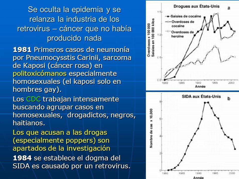 Se oculta la epidemia y se relanza la industria de los retrovirus – cáncer que no había producido nada 1981 Primeros casos de neumonía por Pneumocysstis Carinii, sarcoma de Kaposi (cáncer rosa) en politoxicómanos especialmente homosexuales (el kaposi solo en hombres gay).