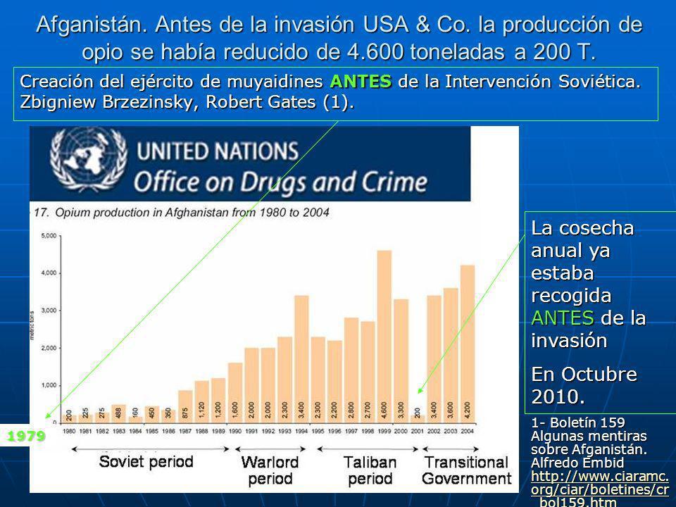 Afganistán.Antes de la invasión USA & Co.