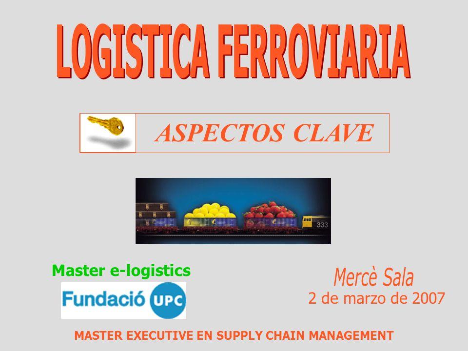 SUPPLY CHAIN MANAGEMENT POLÍTICA DE ALIANZAS UNIDADES MERCADO GranelesIntermodalAutomóvilMultiproductoSiderúrgicos CONTE RAIL COMBIBERIA INTERCONT IBÉRICA TRANSFESA SEMAT ALGETREN CADEFER RAIL SAGUNTO CONSTRURAIL SEMAT TRANSFESA ALFIL LOGISTICS Empresas participadas actuales Otros proyectos en proceso