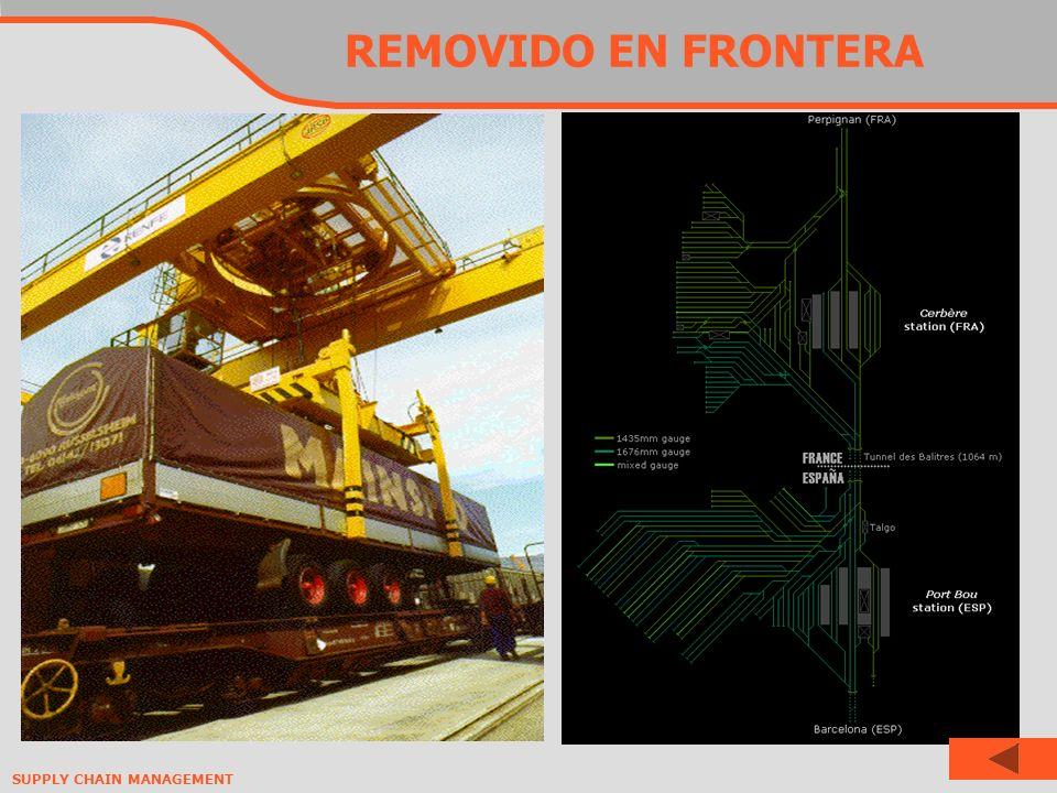 SUPPLY CHAIN MANAGEMENT REMOVIDO EN FRONTERA