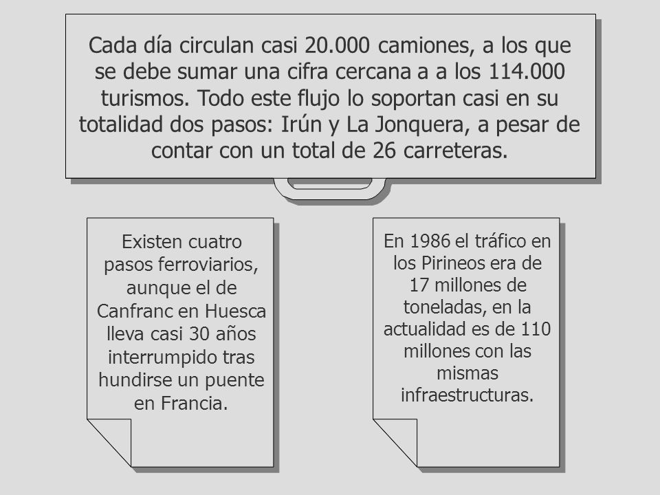 En 1986 el tráfico en los Pirineos era de 17 millones de toneladas, en la actualidad es de 110 millones con las mismas infraestructuras.