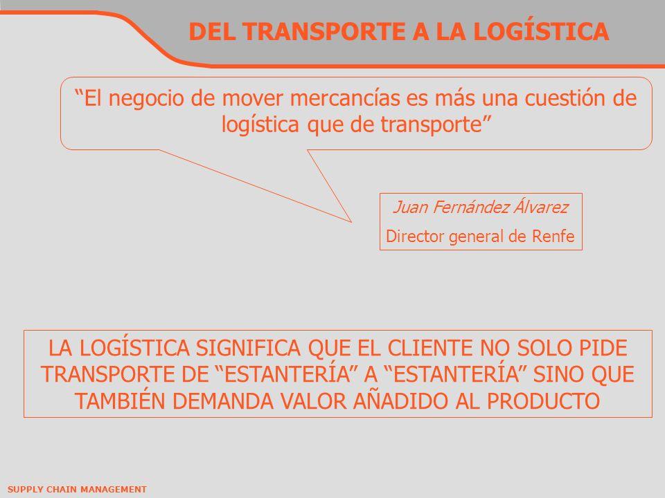 SUPPLY CHAIN MANAGEMENT DEL TRANSPORTE A LA LOGÍSTICA El negocio de mover mercancías es más una cuestión de logística que de transporte Juan Fernández Álvarez Director general de Renfe LA LOGÍSTICA SIGNIFICA QUE EL CLIENTE NO SOLO PIDE TRANSPORTE DE ESTANTERÍA A ESTANTERÍA SINO QUE TAMBIÉN DEMANDA VALOR AÑADIDO AL PRODUCTO