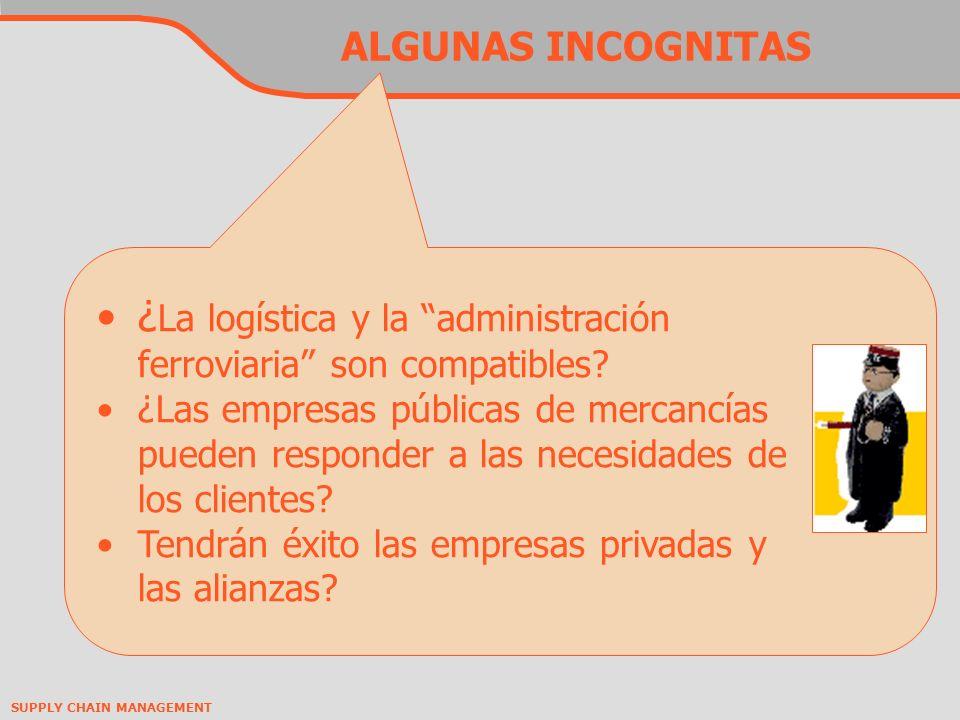 SUPPLY CHAIN MANAGEMENT ALGUNAS INCOGNITAS ¿ La logística y la administración ferroviaria son compatibles.