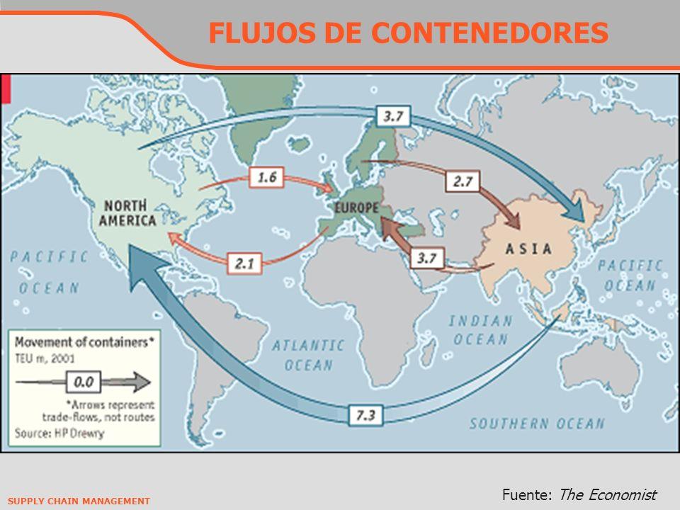 SUPPLY CHAIN MANAGEMENT FLUJOS DE CONTENEDORES Fuente: The Economist