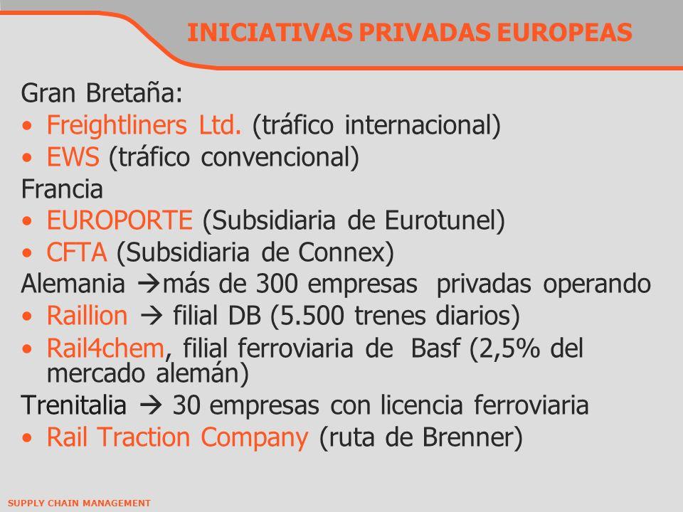 SUPPLY CHAIN MANAGEMENT INICIATIVAS PRIVADAS EUROPEAS Gran Bretaña: Freightliners Ltd.