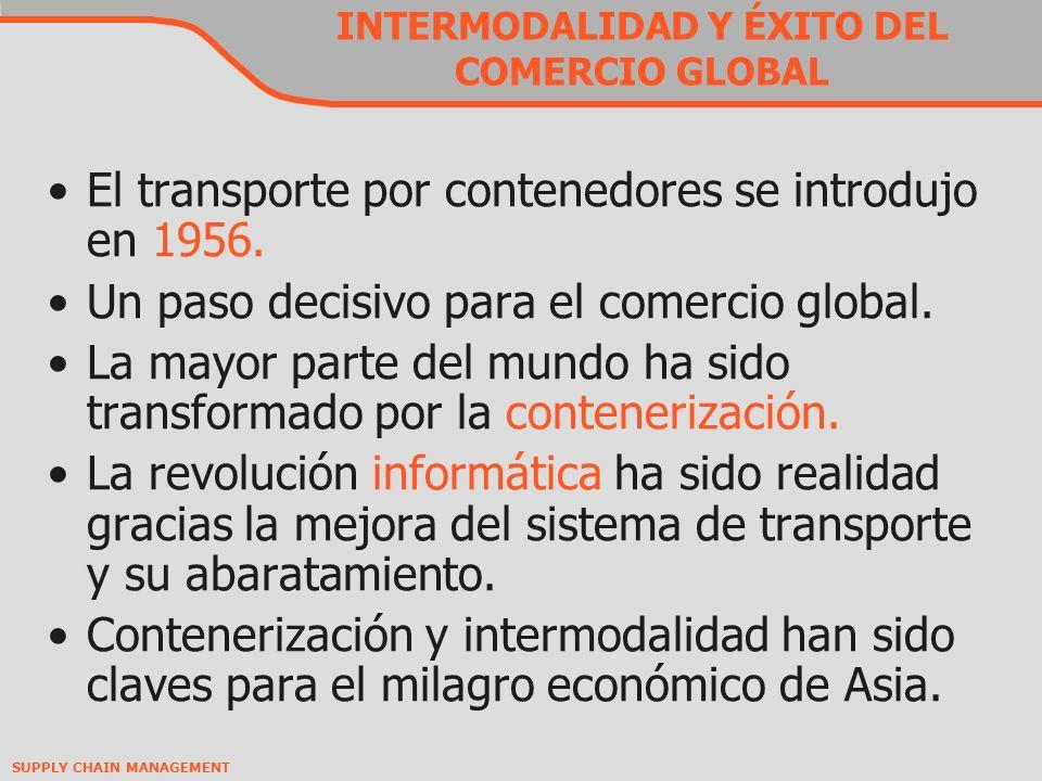 SUPPLY CHAIN MANAGEMENT INTERMODALIDAD Y ÉXITO DEL COMERCIO GLOBAL El transporte por contenedores se introdujo en 1956.