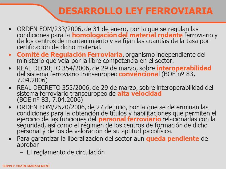 SUPPLY CHAIN MANAGEMENT DESARROLLO LEY FERROVIARIA ORDEN FOM/233/2006, de 31 de enero, por la que se regulan las condiciones para la homologación del material rodante ferroviario y de los centros de mantenimiento y se fijan las cuantías de la tasa por certificación de dicho material.