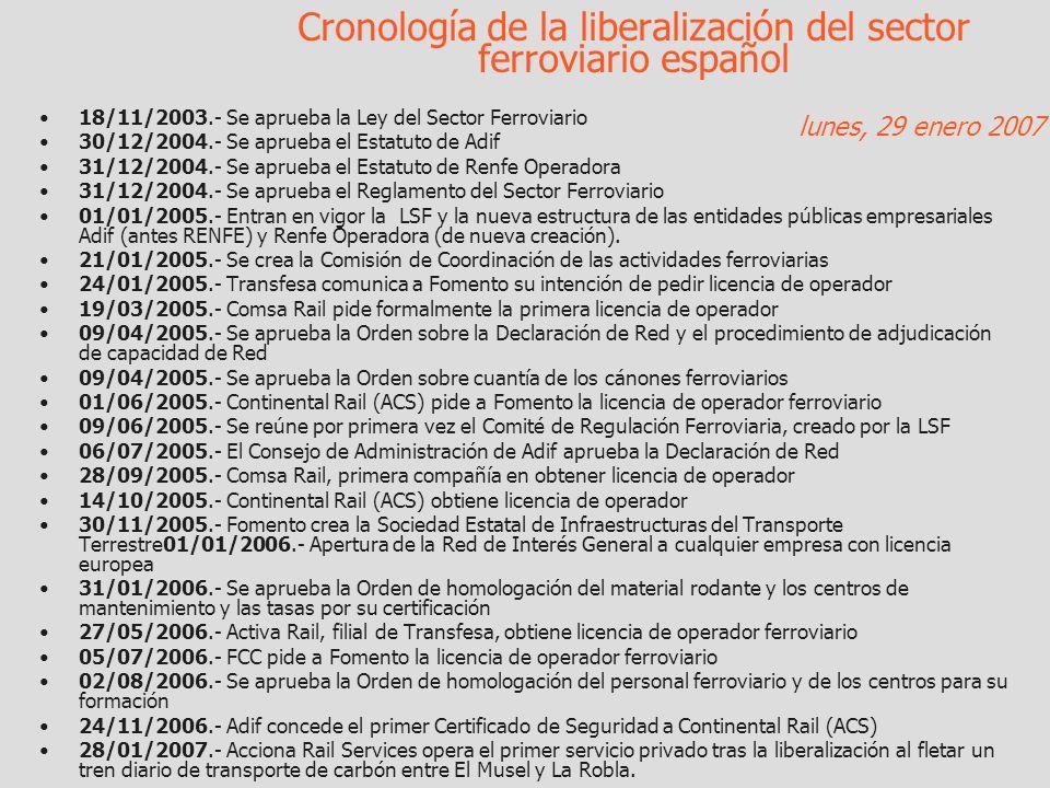 Cronología de la liberalización del sector ferroviario español 18/11/2003.- Se aprueba la Ley del Sector Ferroviario 30/12/2004.- Se aprueba el Estatuto de Adif 31/12/2004.- Se aprueba el Estatuto de Renfe Operadora 31/12/2004.- Se aprueba el Reglamento del Sector Ferroviario 01/01/2005.- Entran en vigor la LSF y la nueva estructura de las entidades públicas empresariales Adif (antes RENFE) y Renfe Operadora (de nueva creación).