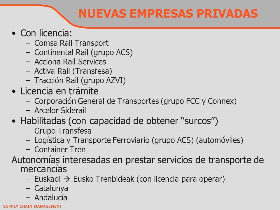 SUPPLY CHAIN MANAGEMENT NUEVAS EMPRESAS PRIVADAS Con licencia: –Comsa Rail Transport –Continental Rail (grupo ACS) –Acciona Rail Services –Activa Rail (Transfesa) –Tracción Rail (grupo AZVI) Licencia en trámite –Corporación General de Transportes (grupo FCC y Connex) –Arcelor Siderail Habilitadas (con capacidad de obtener surcos) –Grupo Transfesa –Logística y Transporte Ferroviario (grupo ACS) (automóviles) –Container Tren Autonomías interesadas en prestar servicios de transporte de mercancías –Euskadi Eusko Trenbideak (con licencia para operar) –Catalunya –Andalucía