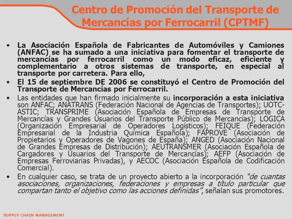 SUPPLY CHAIN MANAGEMENT Centro de Promoción del Transporte de Mercancías por Ferrocarril (CPTMF) La Asociación Española de Fabricantes de Automóviles y Camiones (ANFAC) se ha sumado a una iniciativa para fomentar el transporte de mercancías por ferrocarril como un modo eficaz, eficiente y complementario a otros sistemas de transporte, en especial al transporte por carretera.