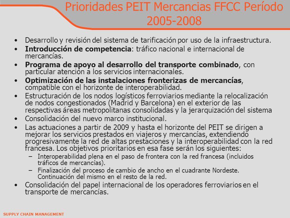 SUPPLY CHAIN MANAGEMENT Prioridades PEIT Mercancias FFCC Período 2005-2008 Desarrollo y revisión del sistema de tarificación por uso de la infraestructura.