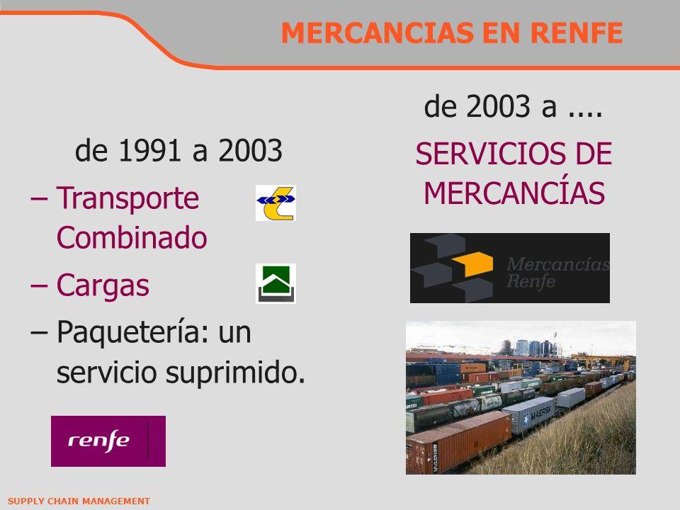 SUPPLY CHAIN MANAGEMENT MERCANCIAS EN RENFE de 1991 a 2003 –Transporte Combinado –Cargas –Paquetería: un servicio suprimido.