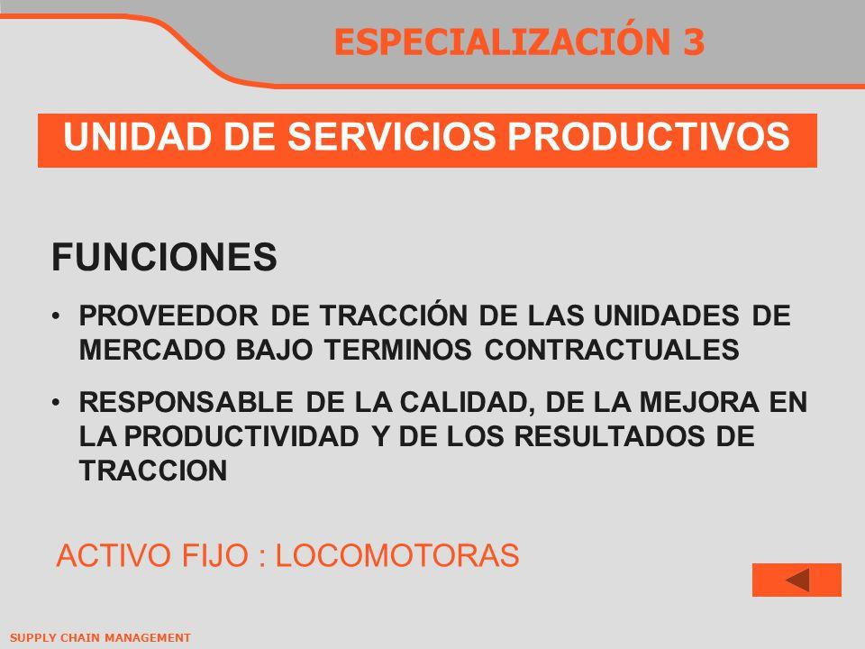 SUPPLY CHAIN MANAGEMENT FUNCIONES PROVEEDOR DE TRACCIÓN DE LAS UNIDADES DE MERCADO BAJO TERMINOS CONTRACTUALES RESPONSABLE DE LA CALIDAD, DE LA MEJORA EN LA PRODUCTIVIDAD Y DE LOS RESULTADOS DE TRACCION UNIDAD DE SERVICIOS PRODUCTIVOS ACTIVO FIJO : LOCOMOTORAS ESPECIALIZACIÓN 3