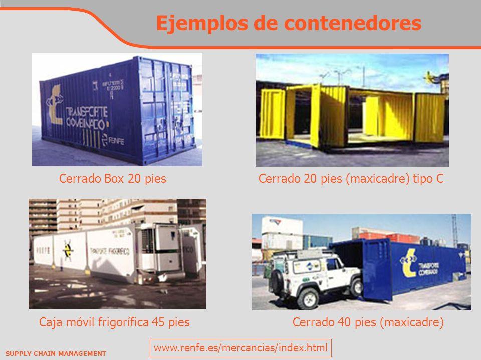 SUPPLY CHAIN MANAGEMENT Ejemplos de contenedores Cerrado Box 20 piesCerrado 20 pies (maxicadre) tipo C Cerrado 40 pies (maxicadre)Caja móvil frigorífica 45 pies www.renfe.es/mercancias/index.html