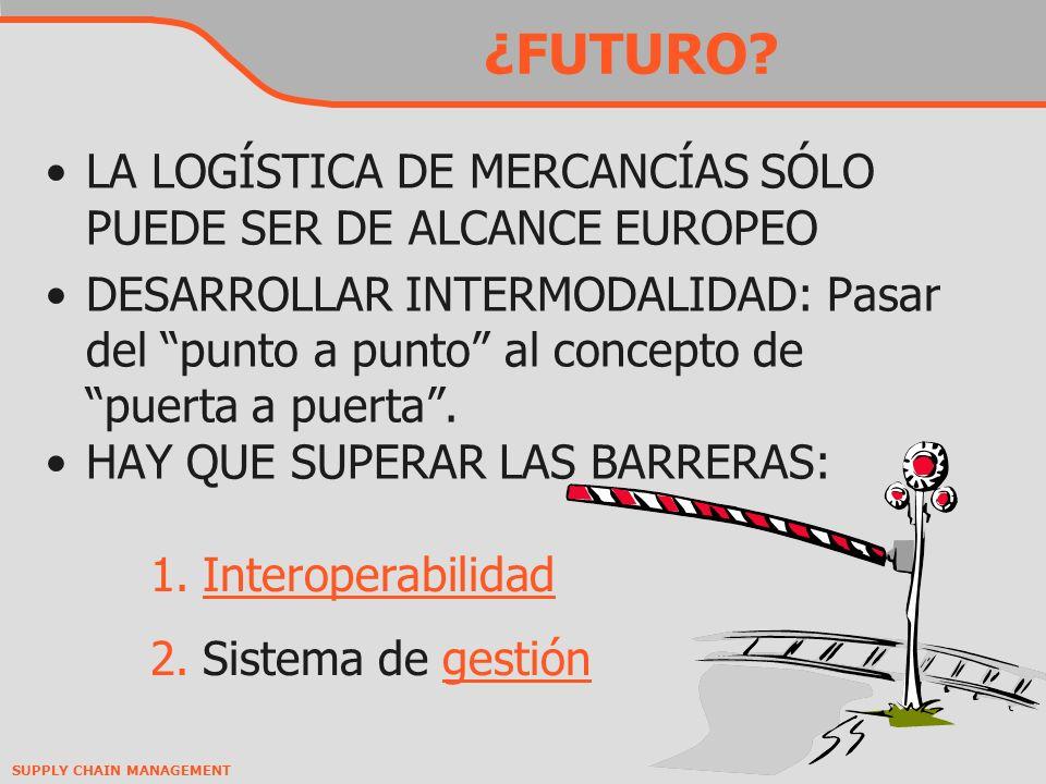 SUPPLY CHAIN MANAGEMENT ¿FUTURO.