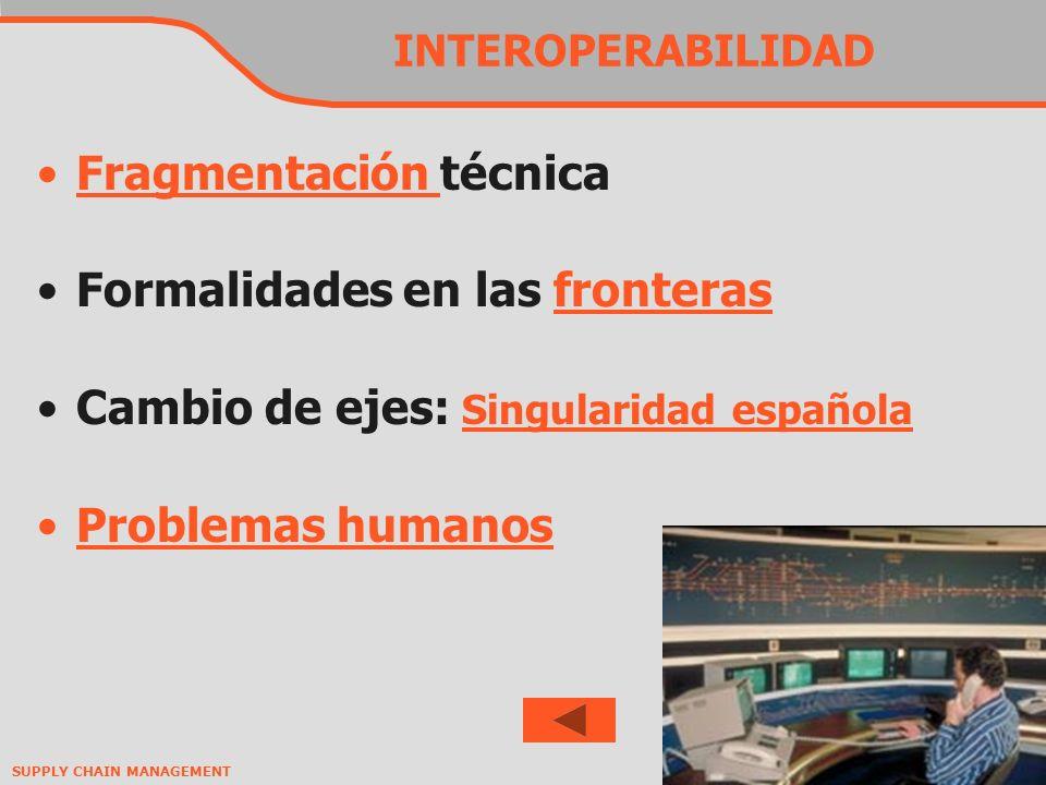 SUPPLY CHAIN MANAGEMENT INTEROPERABILIDAD Fragmentación técnicaFragmentación Formalidades en las fronterasfronteras Cambio de ejes: Singularidad española Singularidad española Problemas humanos