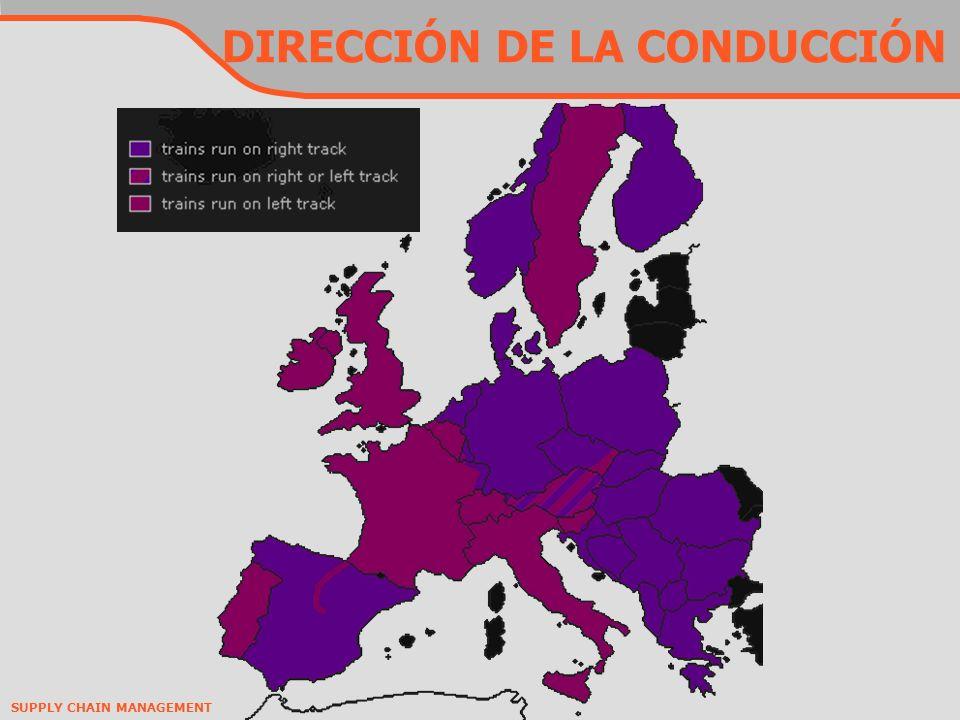 SUPPLY CHAIN MANAGEMENT DIRECCIÓN DE LA CONDUCCIÓN