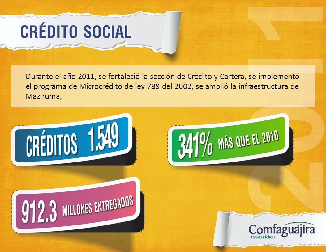 Durante el año 2011, se fortaleció la sección de Crédito y Cartera, se implementó el programa de Microcrédito de ley 789 del 2002, se amplió la infrae