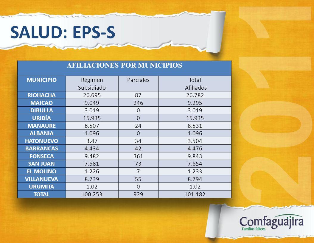 SALUD: EPS-S