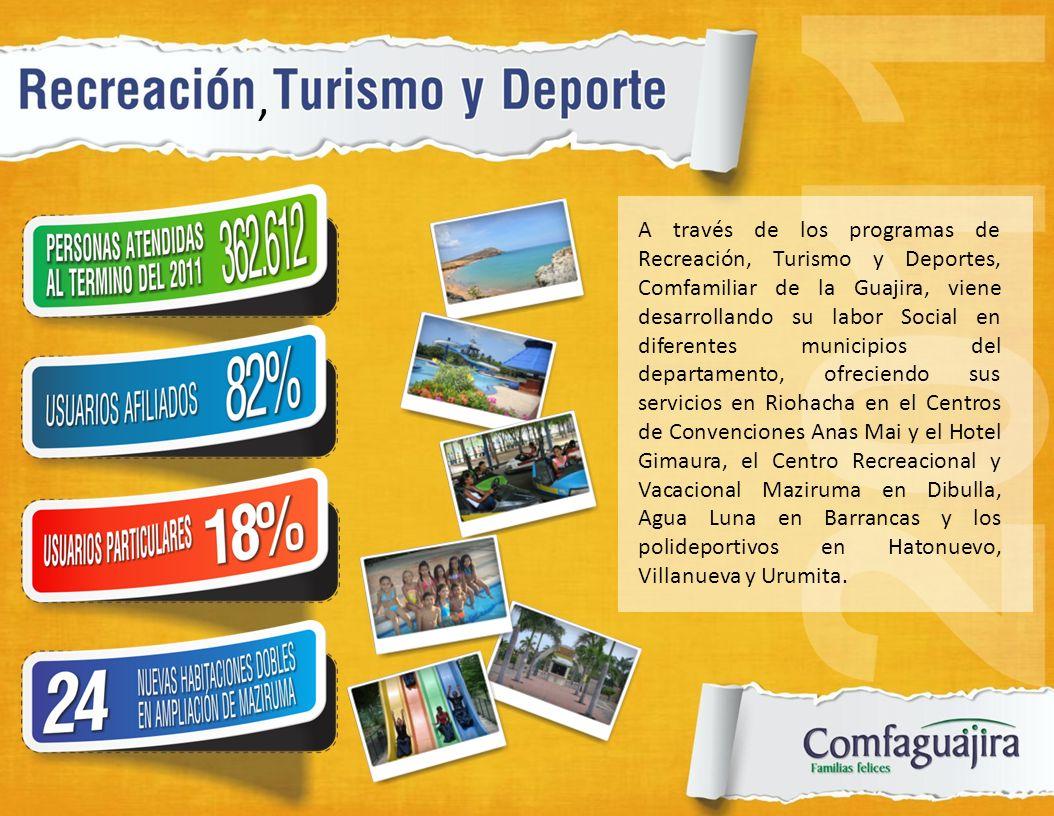 , A través de los programas de Recreación, Turismo y Deportes, Comfamiliar de la Guajira, viene desarrollando su labor Social en diferentes municipios