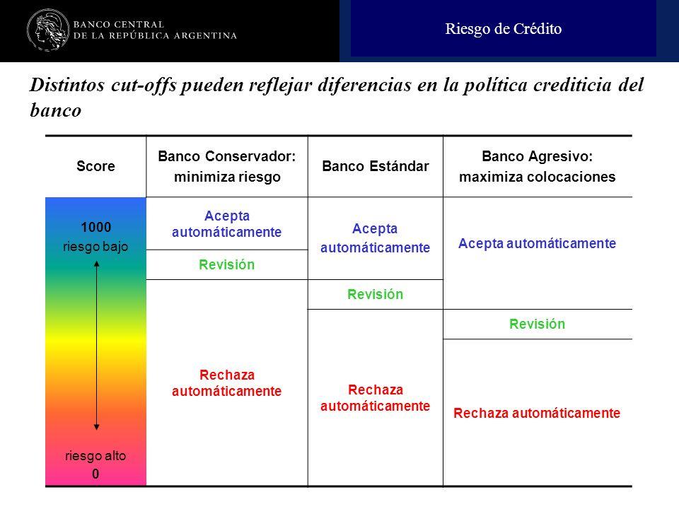 Nombre de la presentación en cuerpo 17 Modelos de Credit Scoring - uso Distintos cut-offs pueden reflejar diferencias en la política crediticia del ba