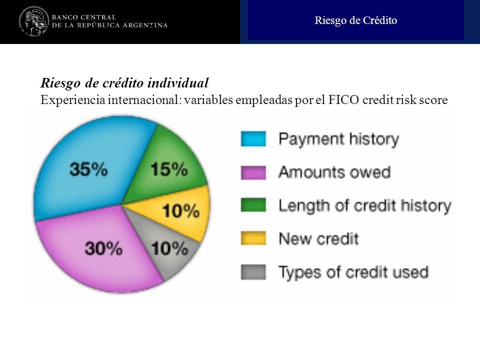 Nombre de la presentación en cuerpo 17 Experiencia Internacional - EEUU Riesgo de Crédito Riesgo de crédito individual Experiencia internacional: variables empleadas por el FICO credit risk score
