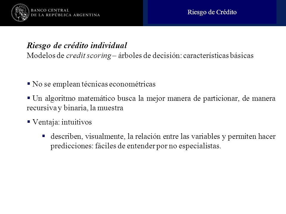 Nombre de la presentación en cuerpo 17 Riesgo de crédito individual Modelos de credit scoring – árboles de decisión: características básicas No se emp