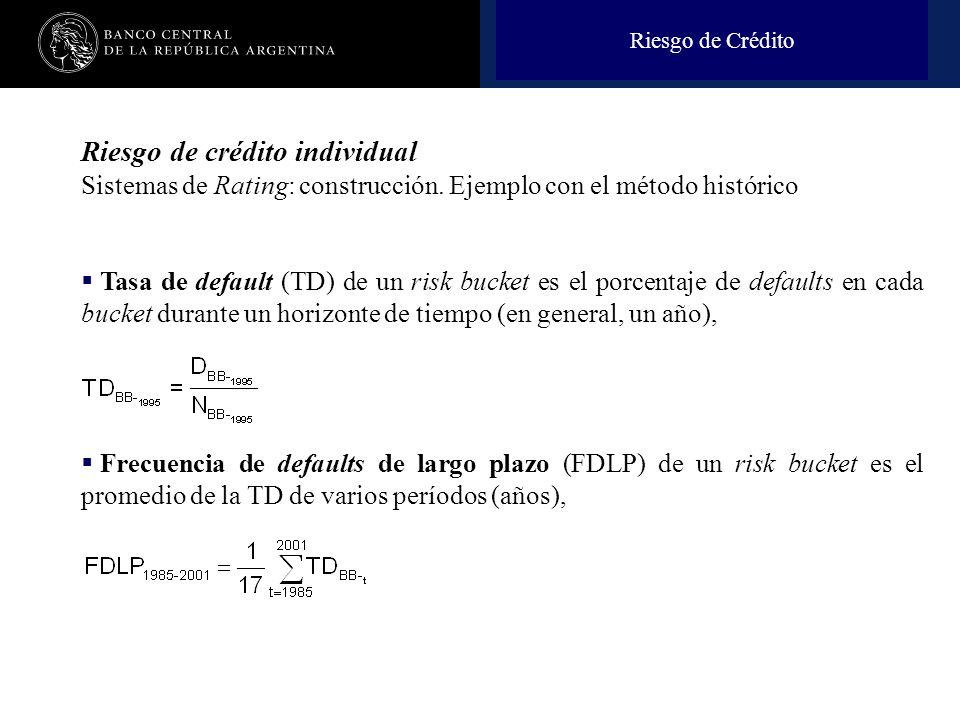 Nombre de la presentación en cuerpo 17 Riesgo de crédito individual Sistemas de Rating: construcción. Ejemplo con el método histórico Tasa de default