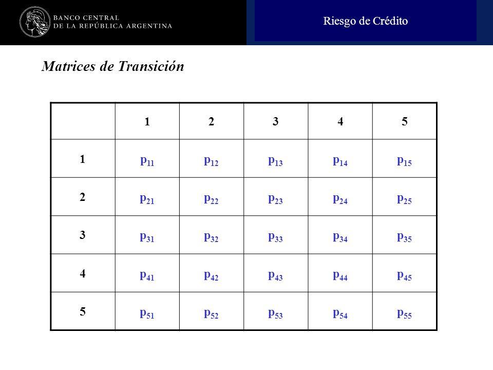 Nombre de la presentación en cuerpo 17 12345 1p 11 p 12 p 13 p 14 p 15 2p 21 p 22 p 23 p 24 p 25 3p 31 p 32 p 33 p 34 p 35 4p 41 p 42 p 43 p 44 p 45 5