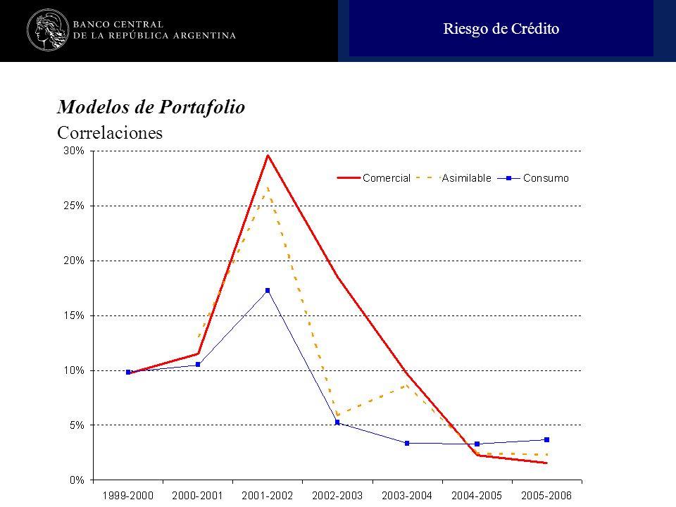 Nombre de la presentación en cuerpo 17 Modelos de Portafolio Correlaciones Riesgo de Crédito