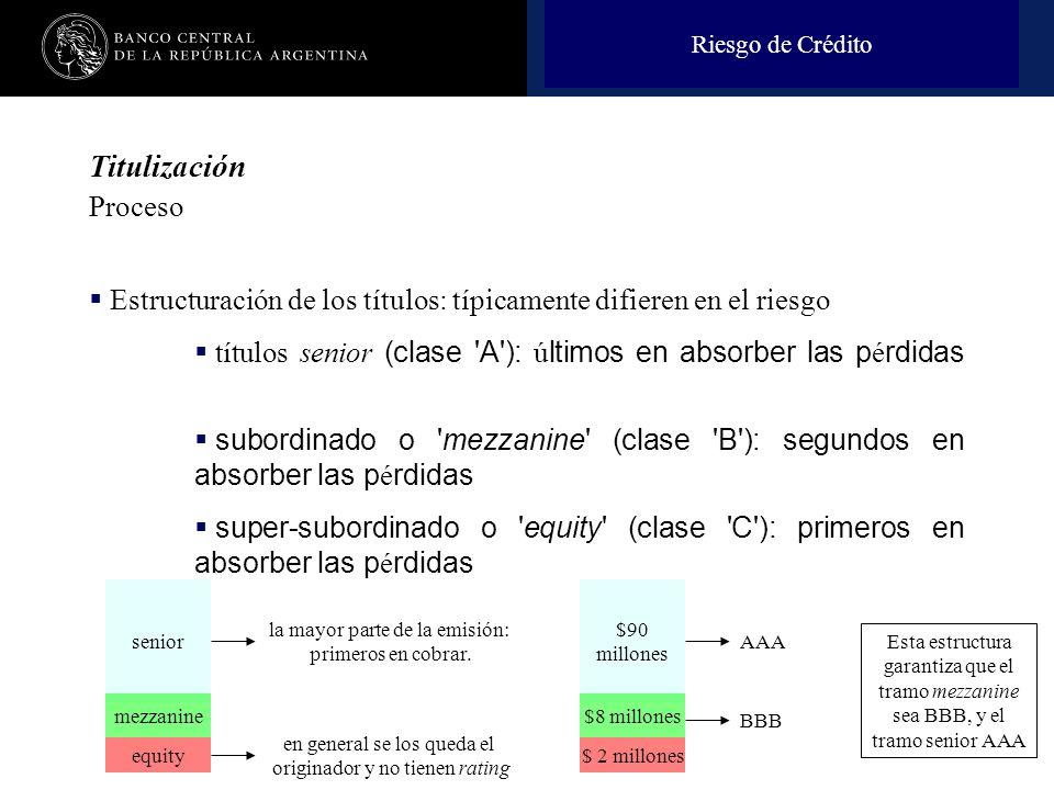 Nombre de la presentación en cuerpo 17 Titulización Proceso Estructuración de los títulos: típicamente difieren en el riesgo títulos senior (clase A ): ú ltimos en absorber las p é rdidas subordinado o mezzanine (clase B ): segundos en absorber las p é rdidas super-subordinado o equity (clase C ): primeros en absorber las p é rdidas Riesgo de Crédito $90 millones senior mezzanine equity la mayor parte de la emisión: primeros en cobrar.