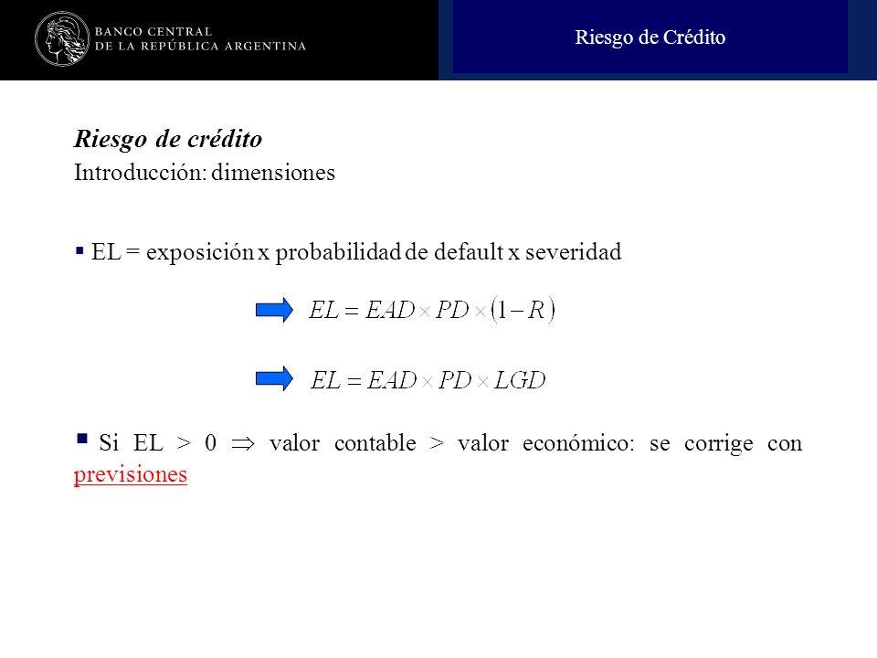 Nombre de la presentación en cuerpo 17 Riesgo de crédito Introducción: dimensiones EL = exposición x probabilidad de default x severidad Si EL > 0 valor contable > valor económico: se corrige con previsiones Riesgo de Crédito