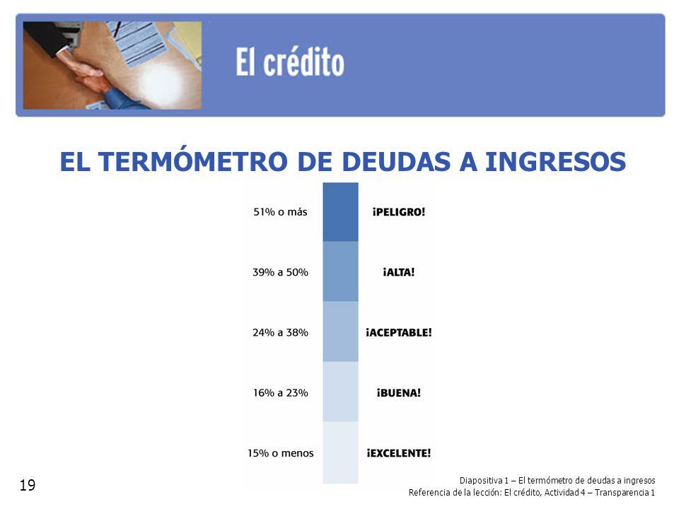Diapositiva 1 – El termómetro de deudas a ingresos Referencia de la lección: El crédito, Actividad 4 – Transparencia 1 EL TERMÓMETRO DE DEUDAS A INGRESOS 19