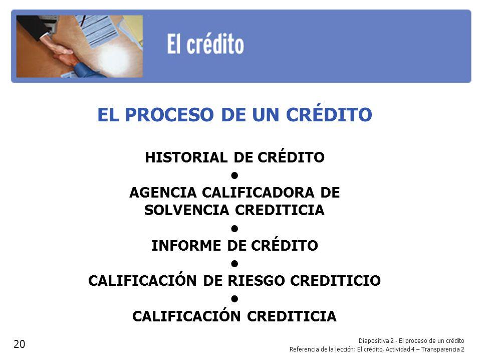 Diapositiva 2 - El proceso de un crédito Referencia de la lección: El crédito, Actividad 4 – Transparencia 2 EL PROCESO DE UN CRÉDITO HISTORIAL DE CRÉDITO AGENCIA CALIFICADORA DE SOLVENCIA CREDITICIA INFORME DE CRÉDITO CALIFICACIÓN DE RIESGO CREDITICIO CALIFICACIÓN CREDITICIA 20