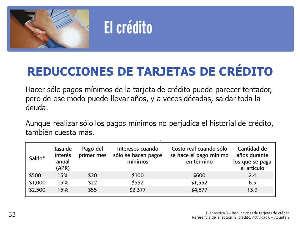 Diapositiva 3 – Reducciones de tarjetas de crédito Referencia de la lección: El crédito, Actividad 6 – Apunte 3 REDUCCIONES DE TARJETAS DE CRÉDITO Hac