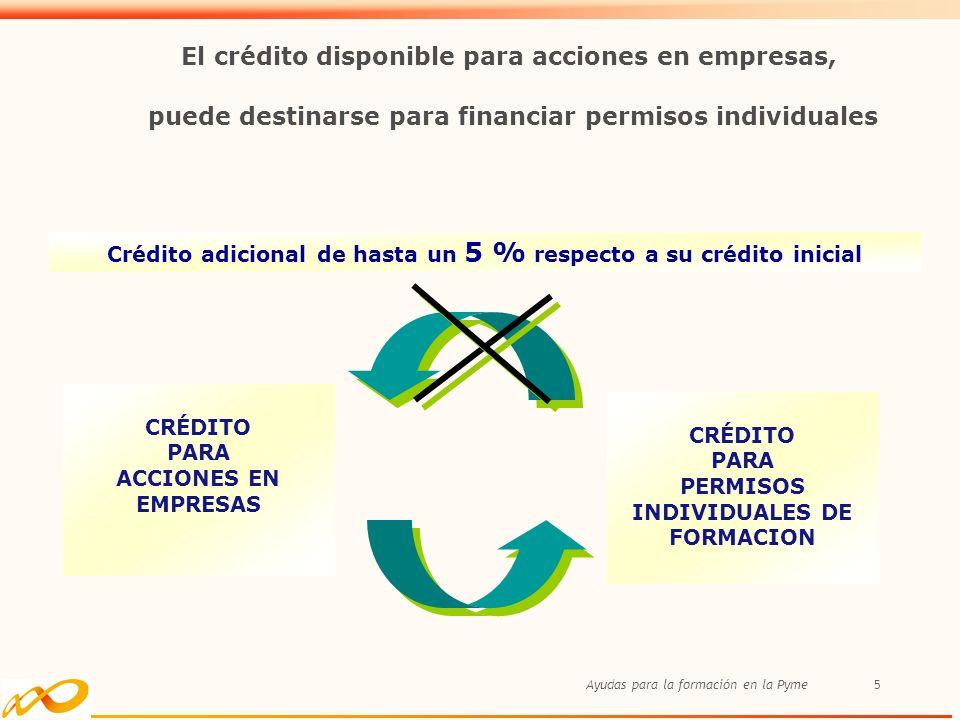 Ayudas para la formación en la Pyme5 CRÉDITO PARA ACCIONES EN EMPRESAS Crédito adicional de hasta un 5 % respecto a su crédito inicial CRÉDITO PARA PERMISOS INDIVIDUALES DE FORMACION El crédito disponible para acciones en empresas, puede destinarse para financiar permisos individuales
