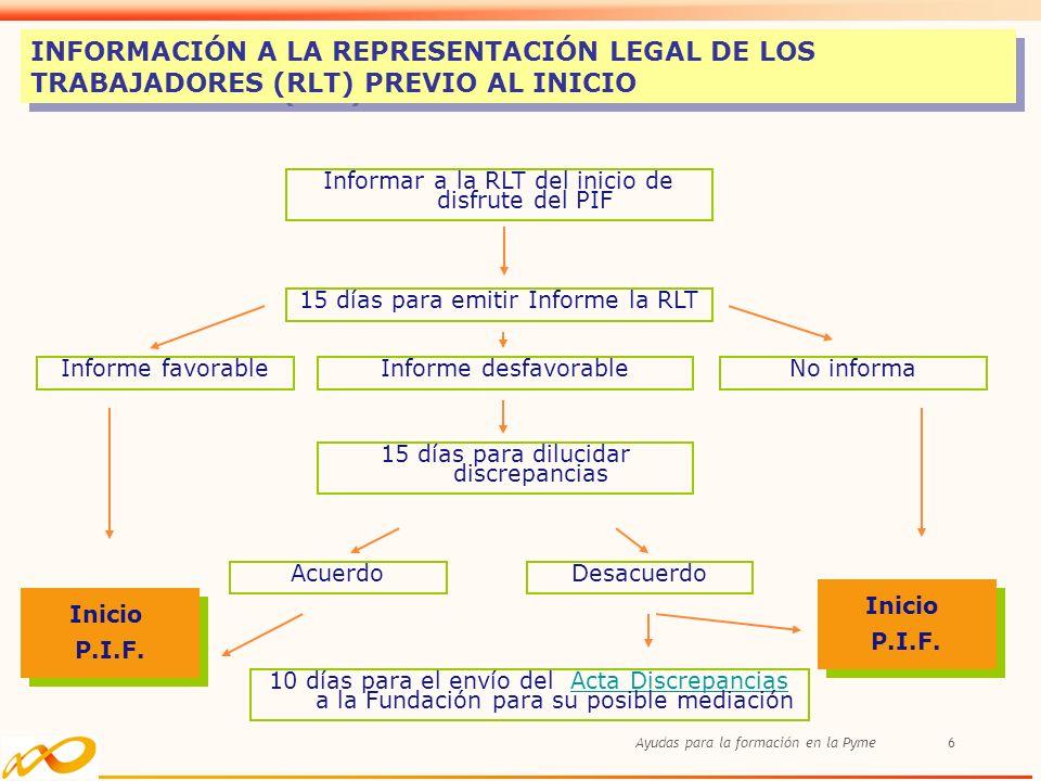 Ayudas para la formación en la Pyme6 INFORMACIÓN A LA REPRESENTACIÓN LEGAL DE LOS TRABAJADORES (RLT) PREVIO AL INICIO Informe favorableInforme desfavorable Desacuerdo Inicio P.I.F.