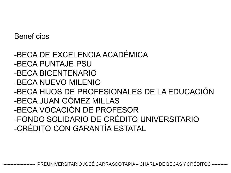 Beneficios -BECA DE EXCELENCIA ACADÉMICA -BECA PUNTAJE PSU -BECA BICENTENARIO -BECA NUEVO MILENIO -BECA HIJOS DE PROFESIONALES DE LA EDUCACIÓN -BECA JUAN GÓMEZ MILLAS -BECA VOCACIÓN DE PROFESOR -FONDO SOLIDARIO DE CRÉDITO UNIVERSITARIO -CRÉDITO CON GARANTÍA ESTATAL ---------------------- PREUNIVERSITARIO JOSÉ CARRASCO TAPIA – CHARLA DE BECAS Y CRÉDITOS -----------