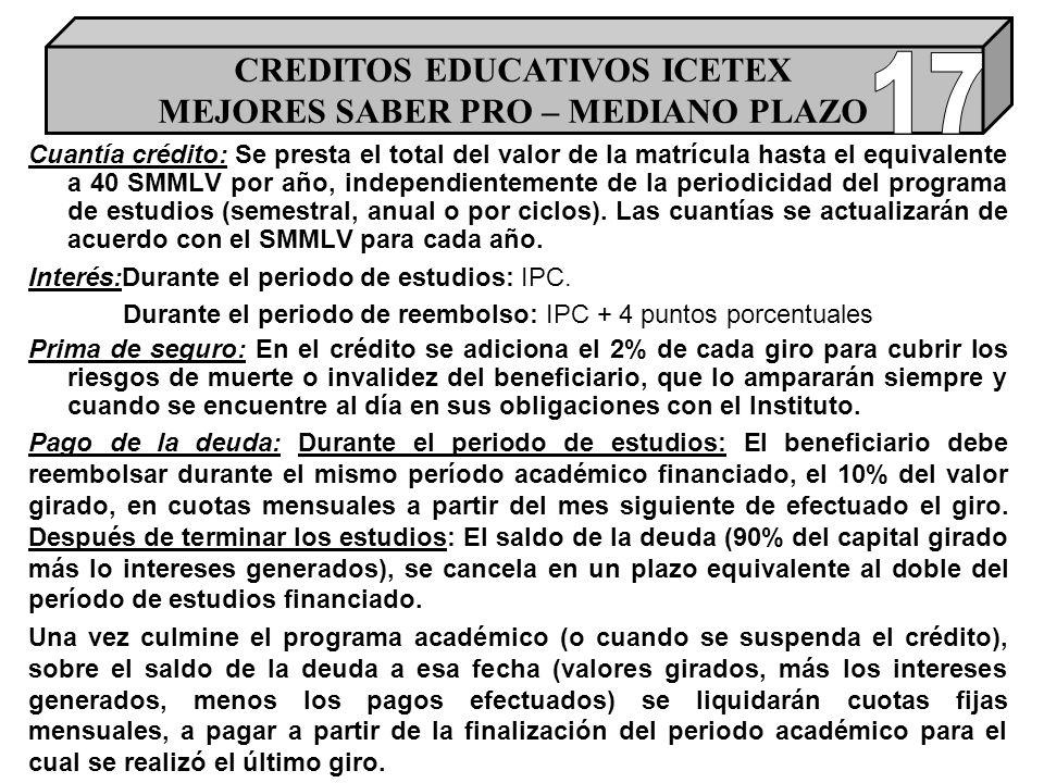 CREDITOS EDUCATIVOS ICETEX MEJORES SABER PRO – MEDIANO PLAZO Cuantía crédito: Se presta el total del valor de la matrícula hasta el equivalente a 40 SMMLV por año, independientemente de la periodicidad del programa de estudios (semestral, anual o por ciclos).