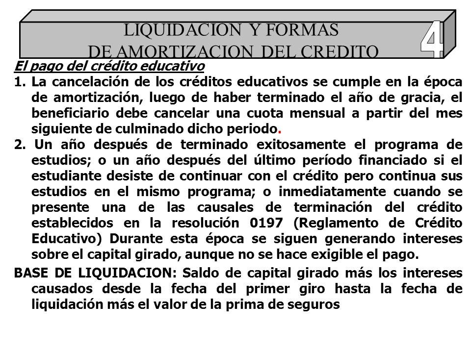 El pago del crédito educativo 1.