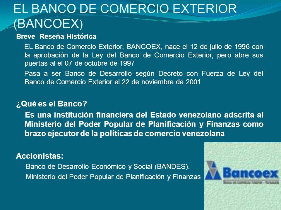 EL BANCO DE COMERCIO EXTERIOR (BANCOEX ) Breve Reseña Histórica EL Banco de Comercio Exterior, BANCOEX, nace el 12 de julio de 1996 con la aprobación