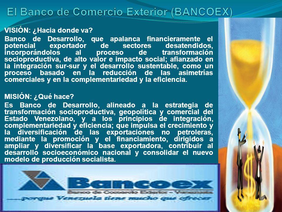 El Banco de Comercio Exterior (BANCOEX) PRODUCTOS FINANCIEROS Y SERVICIOS DE COMERCIO EXTERIOR Servicios financieros: - Capital de trabajo - Inversión en activos fijos - Inversión en activos intangibles - Descuento de factura - Crédito al importador - Servicios de comercio exterior - Fideicomiso.