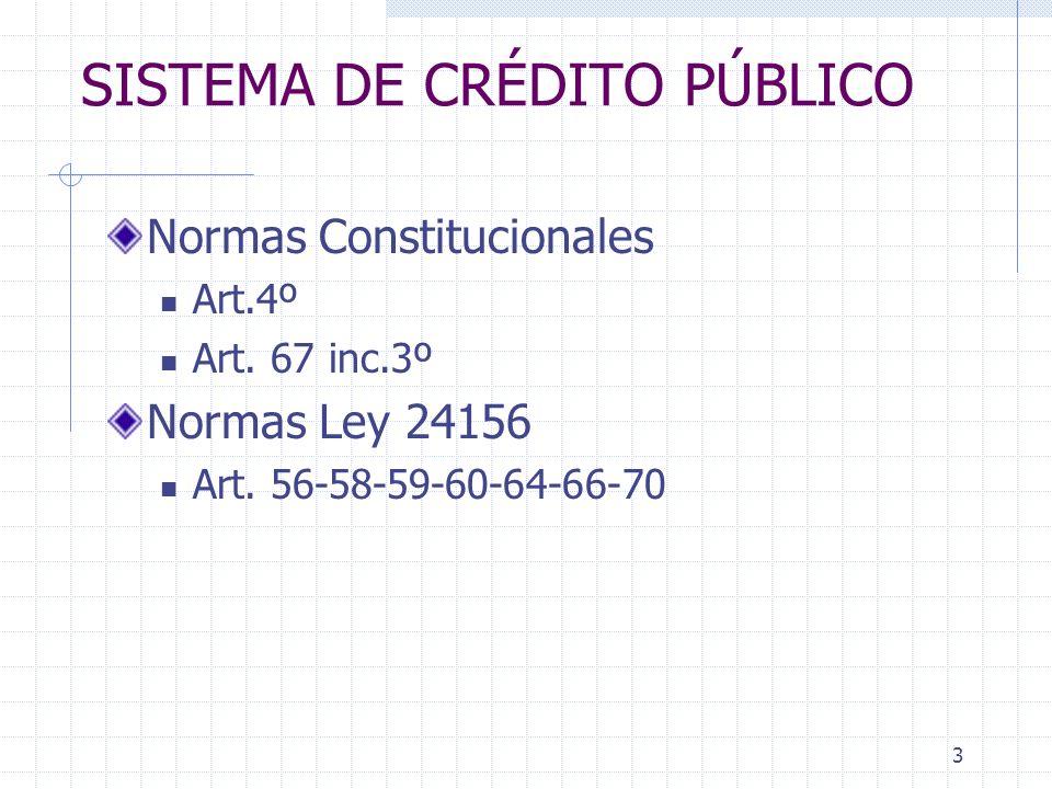 3 SISTEMA DE CRÉDITO PÚBLICO Normas Constitucionales Art.4º Art. 67 inc.3º Normas Ley 24156 Art. 56-58-59-60-64-66-70