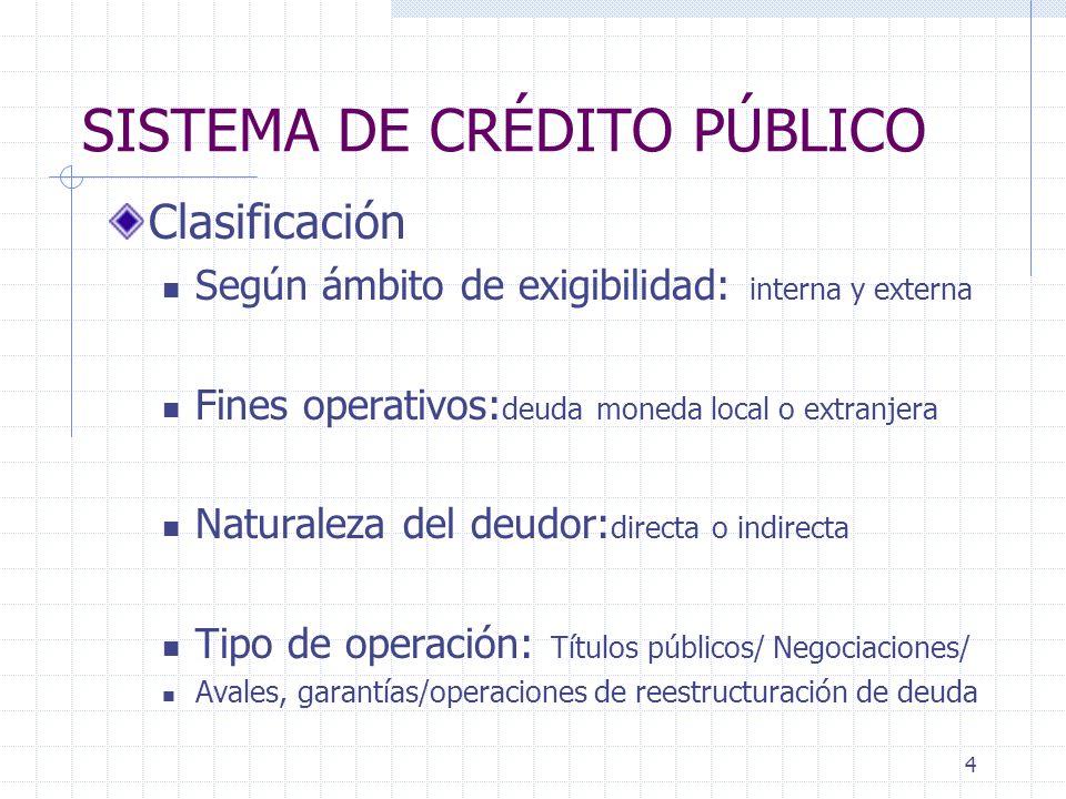 4 SISTEMA DE CRÉDITO PÚBLICO Clasificación Según ámbito de exigibilidad: interna y externa Fines operativos: deuda moneda local o extranjera Naturalez