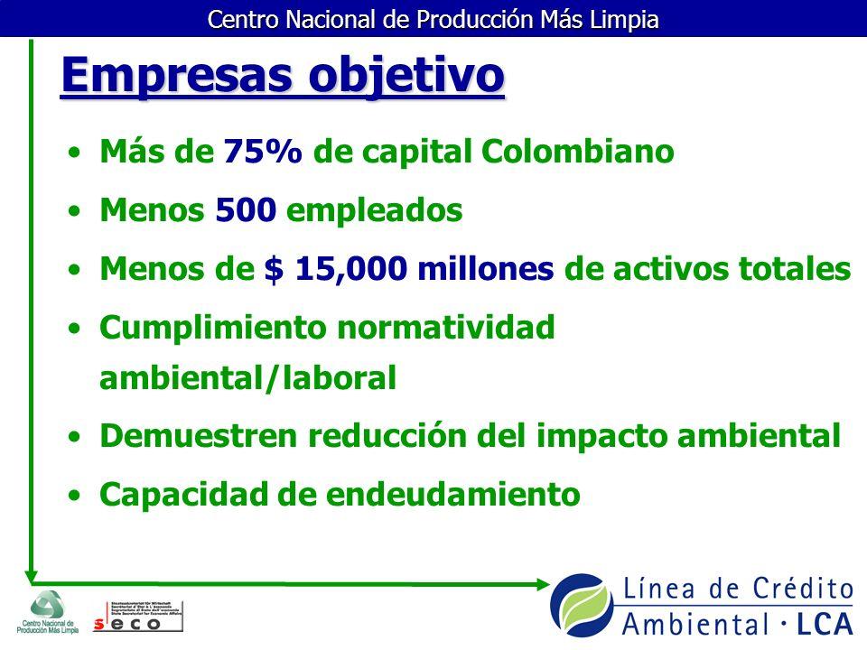 Centro Nacional de Producción Más Limpia Empresas objetivo Más de 75% de capital Colombiano Menos 500 empleados Menos de $ 15,000 millones de activos