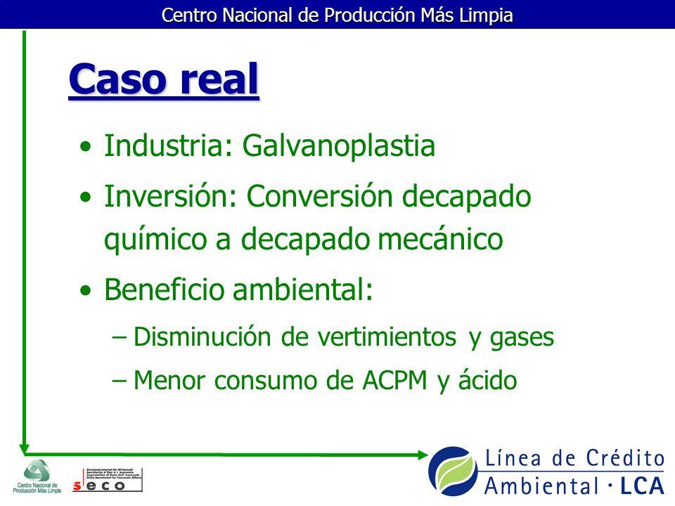 Centro Nacional de Producción Más Limpia Caso real Industria: Galvanoplastia Inversión: Conversión decapado químico a decapado mecánico Beneficio ambi